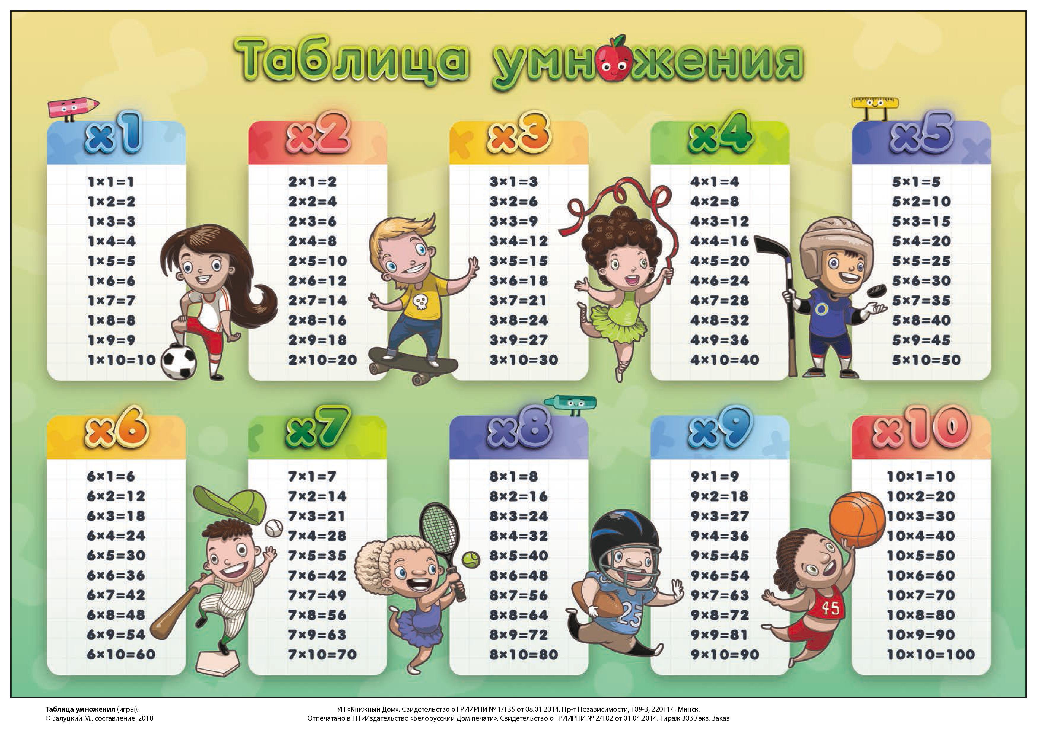 таблица умножения игры а4 2511 интерпрессервис