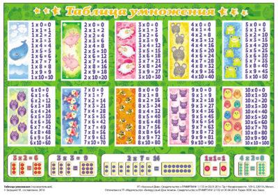 Таблица умножения горизонтальная А5 (2527)